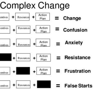 continuous-improvement-change-management